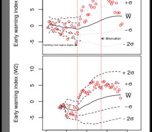 Extinction in deteriorating environments